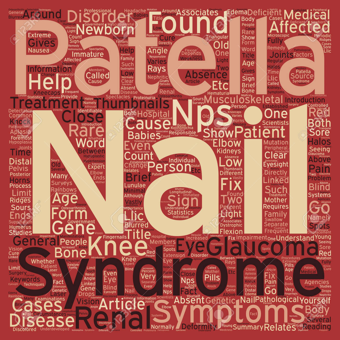 Nail Patella Syndrome Text Background Wordcloud Concept Royalty Free ...