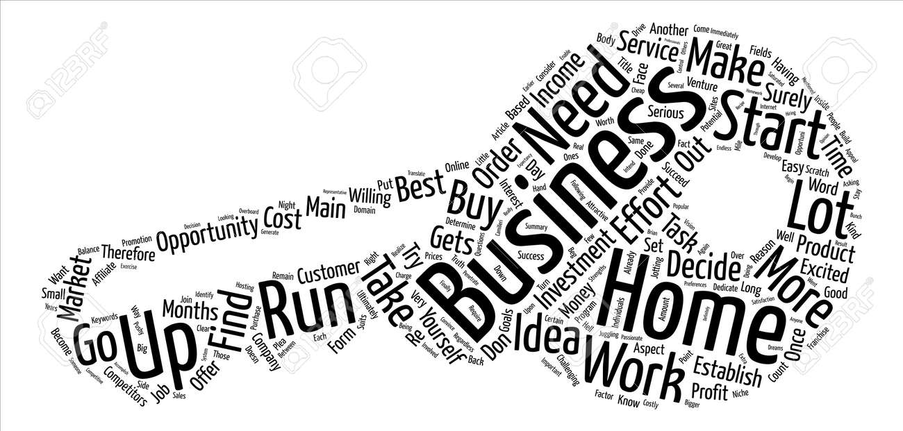 Home Business Ideas Opportunities Text Background Word Cloud ...