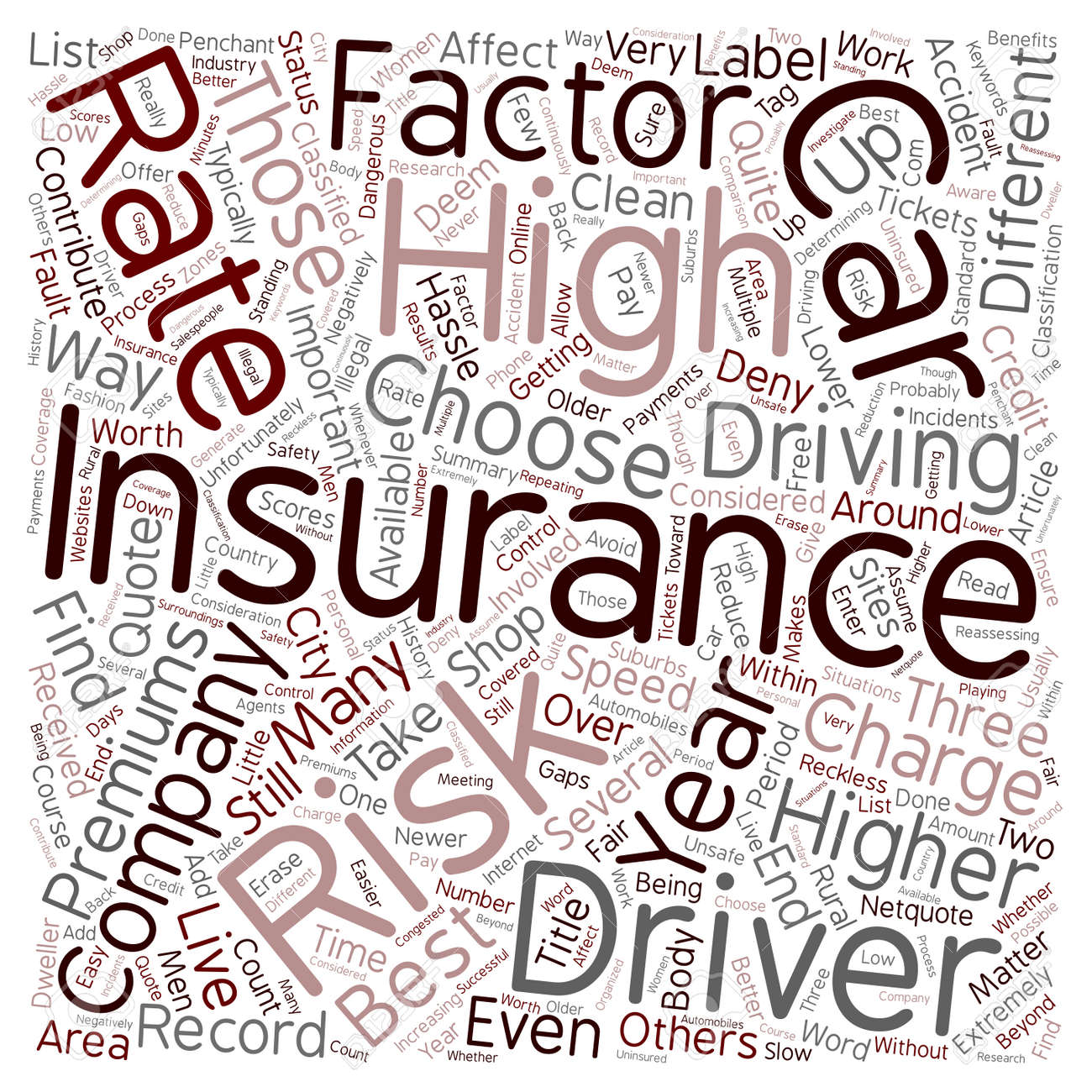 High Risk Car Insurance >> Car Insurance For High Risk Drivers Text Background Wordcloud