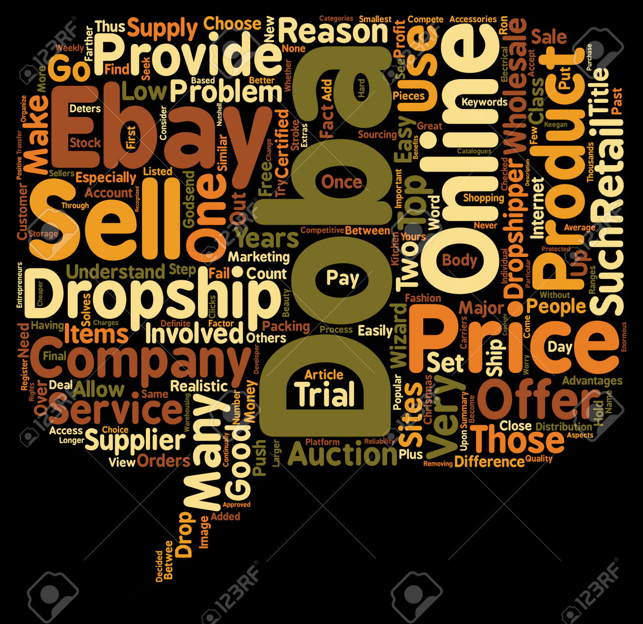 Doba Wholesale Supply Why This Drop Ship Company Is Popular text