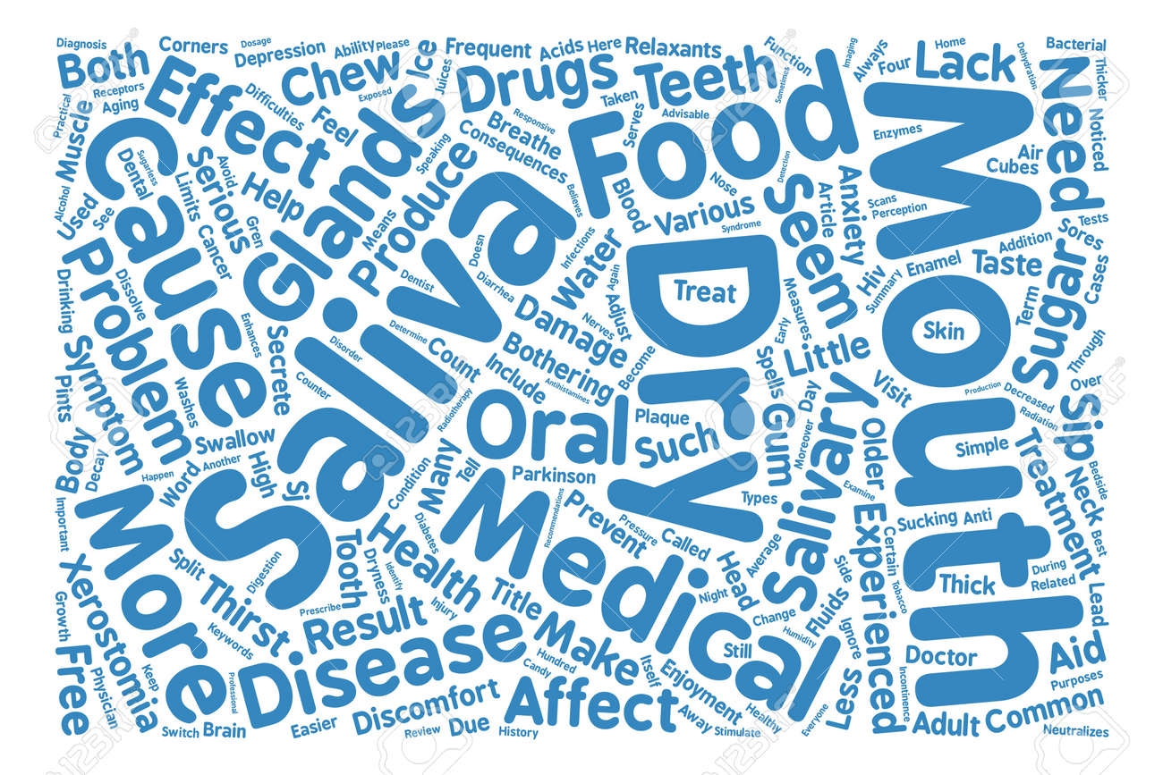 dry mouth text background word cloud concept