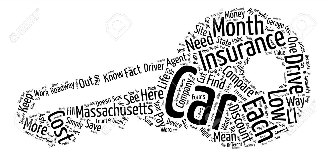 How To Compare Low Cost Car Insurance In Massachusetts Text