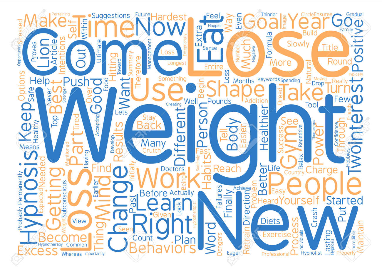 Weight Loss With Hypnosis Word Cloud Concept Text Background