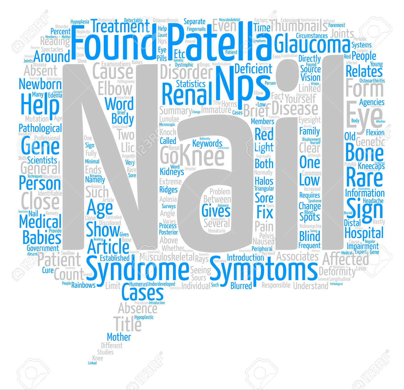 Nail Patella Syndrome Text Background Word Cloud Concept Royalty ...