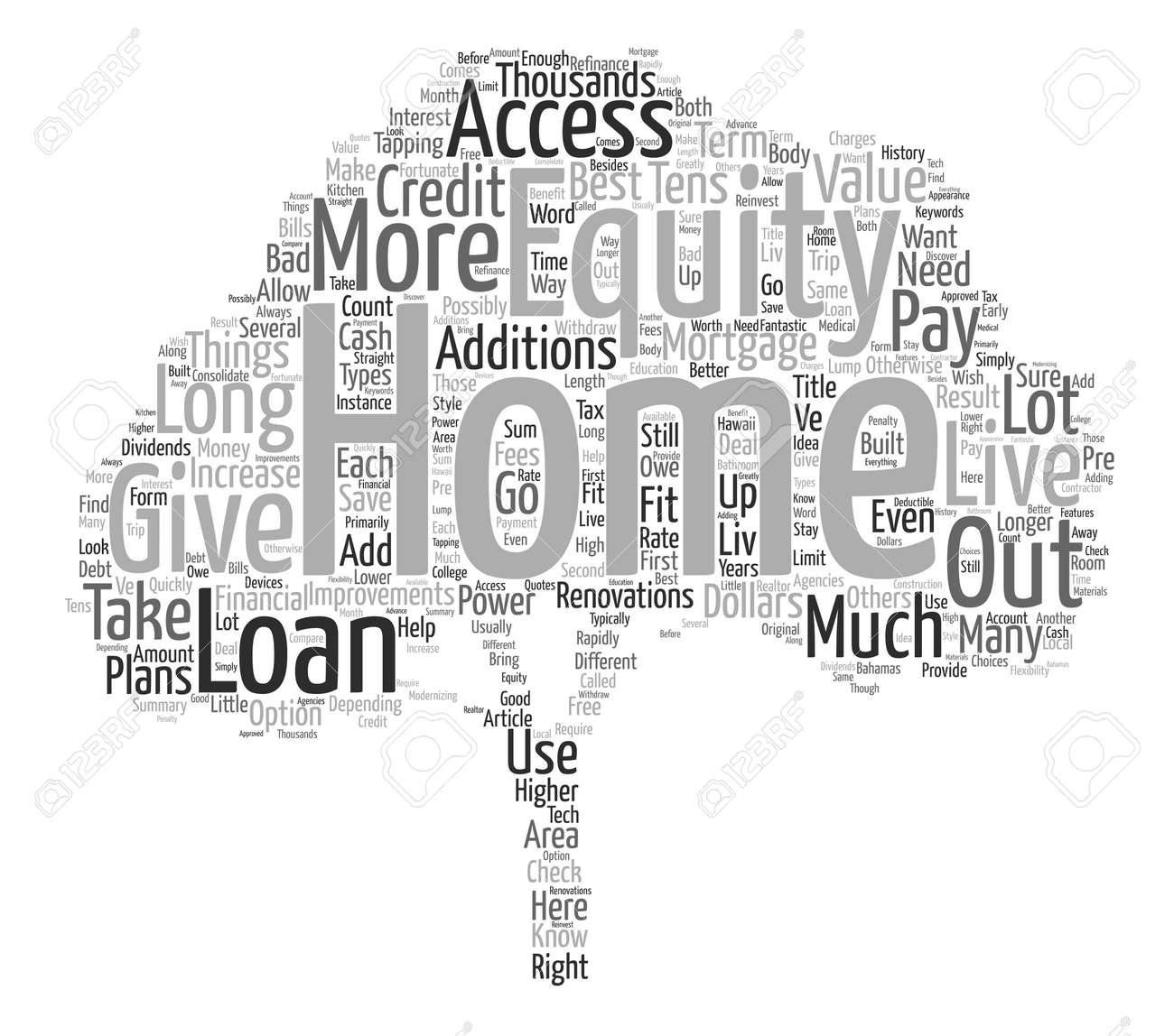 Home Equity Loans How To Get The Most Out Of It Word Cloud Concept ...