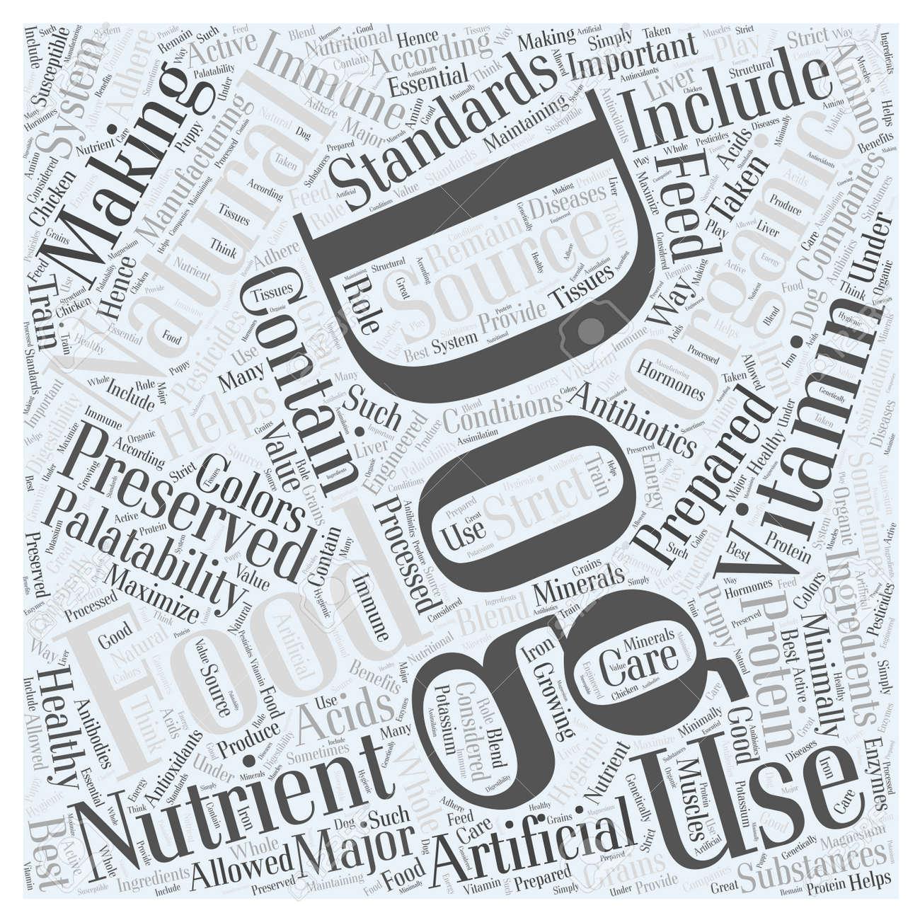 Natural Organic Dog Food Word Cloud Concept