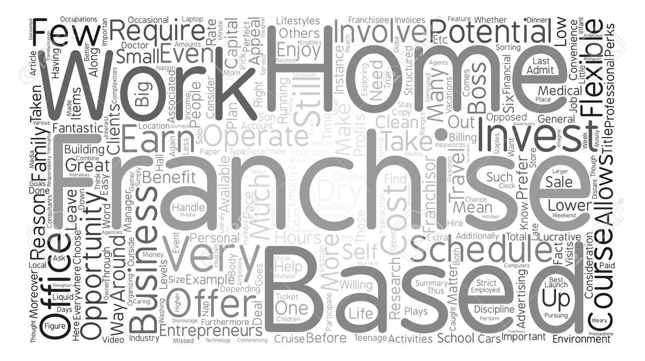The Modern Art Movements text background word cloud concept