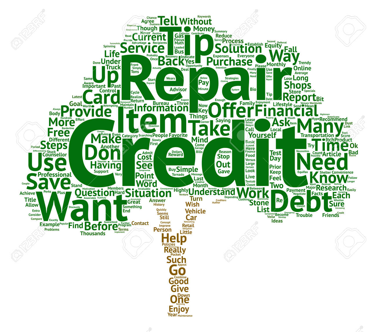 Three Simple Ways To Use My Credit Repair Tips And Save Thousands Word Cloud Concept Text - 74468998