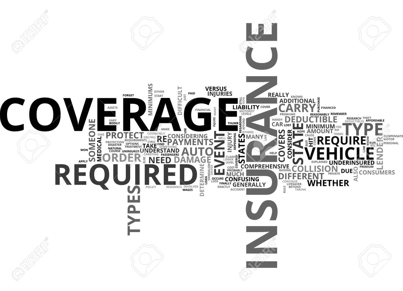 Auto Insurance Explained Text Word Cloud Concept Royalty Free