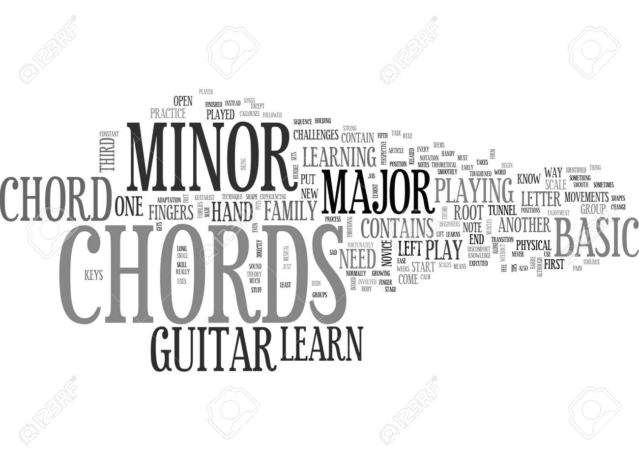 Basic Guitar Chords And How To Play Them Text Word Cloud Concept