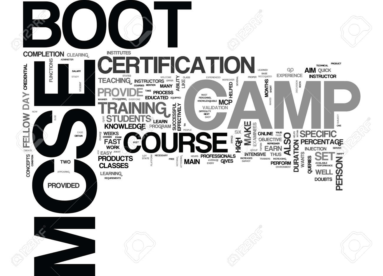 Your In The Army Now So Welcome To The Mcse Boot Camp Text Word