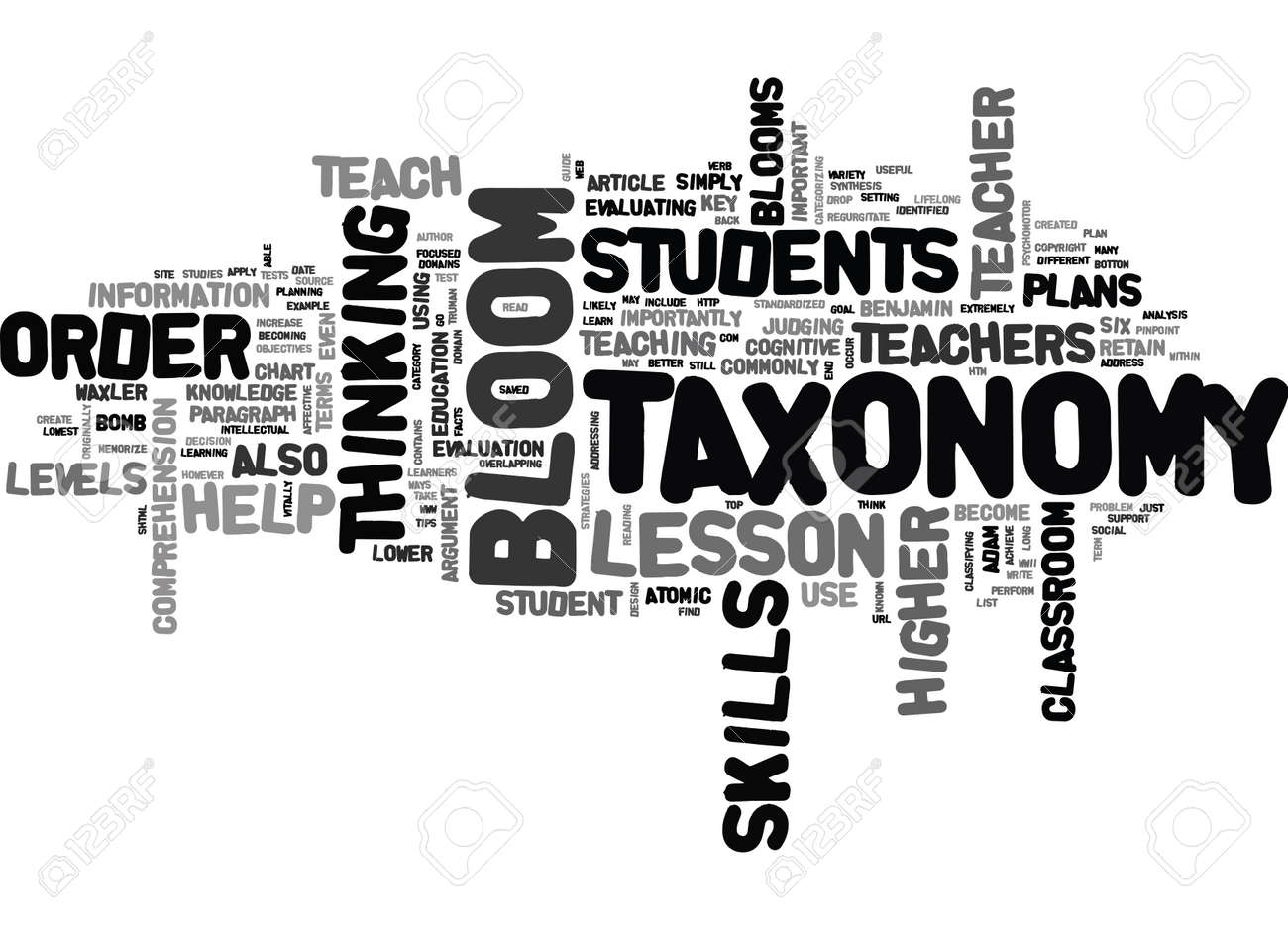 WHAT IS BLOOMS TAXONOMY TEXT WORD CLOUD CONCEPT - 79577608