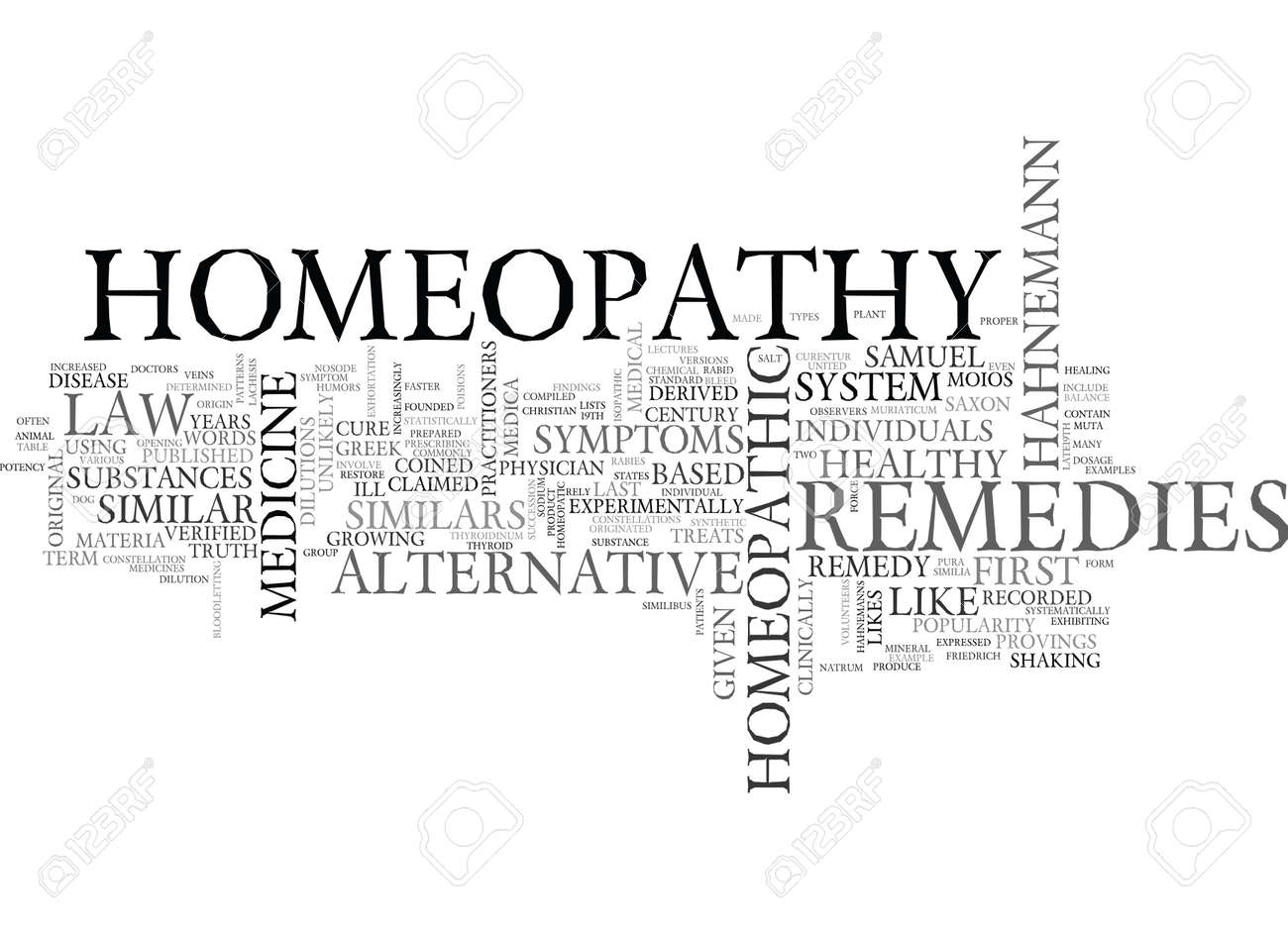 WHAT IS HOMEOPATHY TEXT WORD CLOUD CONCEPT - 79578374