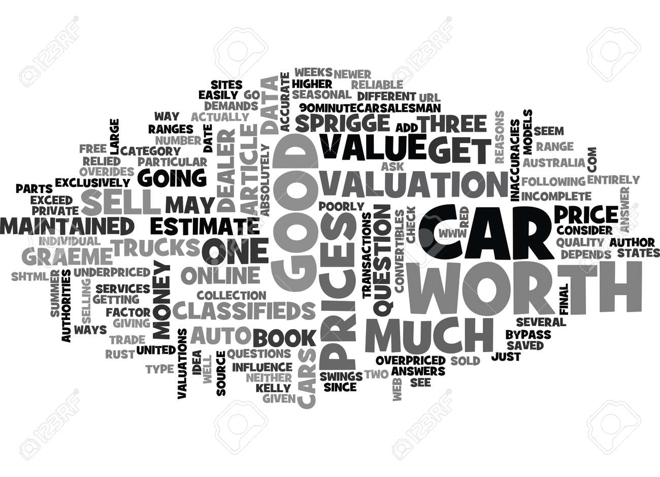 What Is My Car Worth Text Word Cloud Concept Royalty Free Cliparts