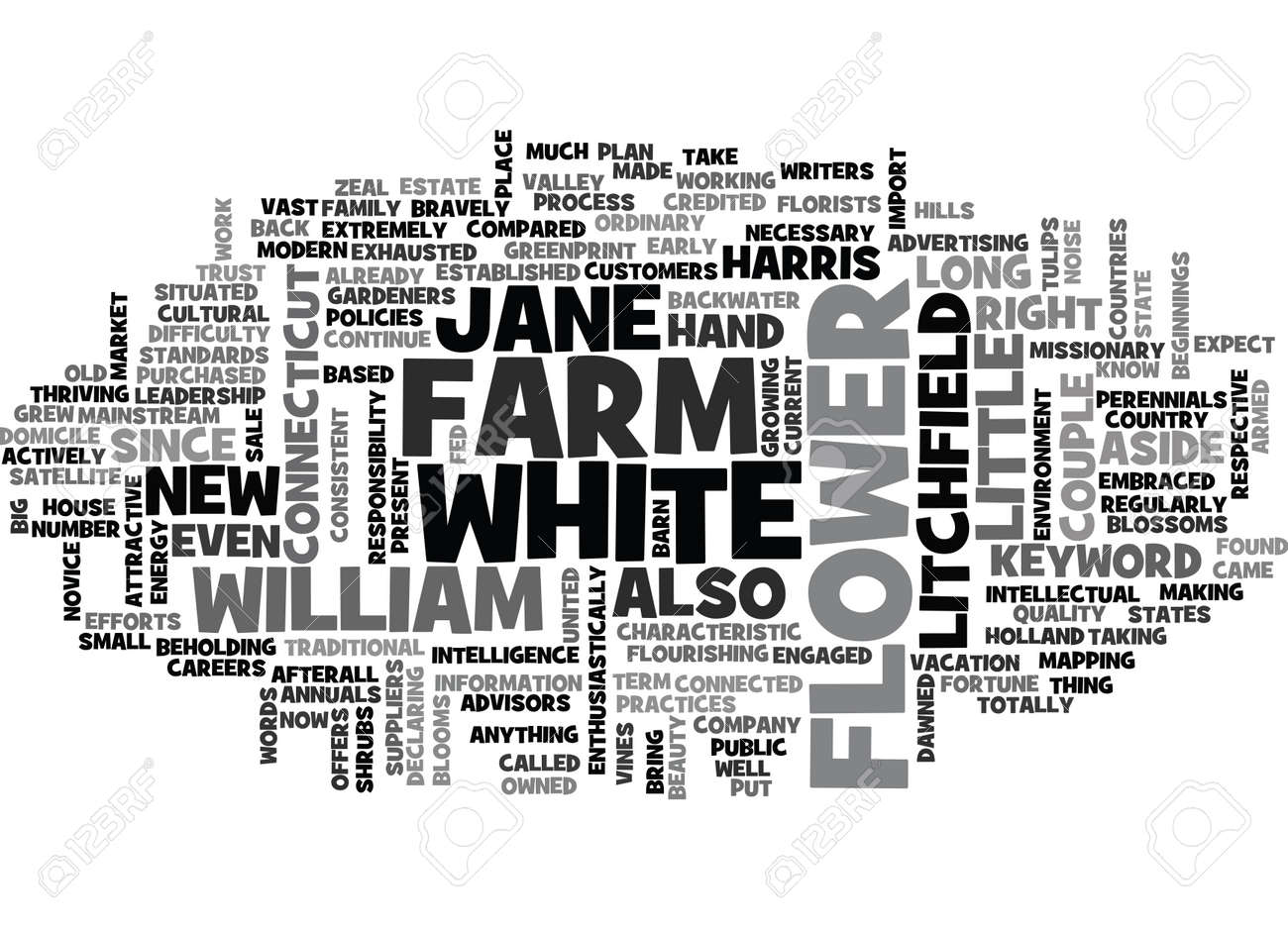White Flower Farm Text Word Cloud Concept Royalty Free Cliparts