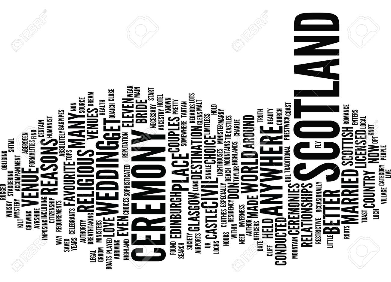 ELEVEN REASONS TO GET MARRIED IN SCOTLAND Text Background Word Cloud Concept - 82572899