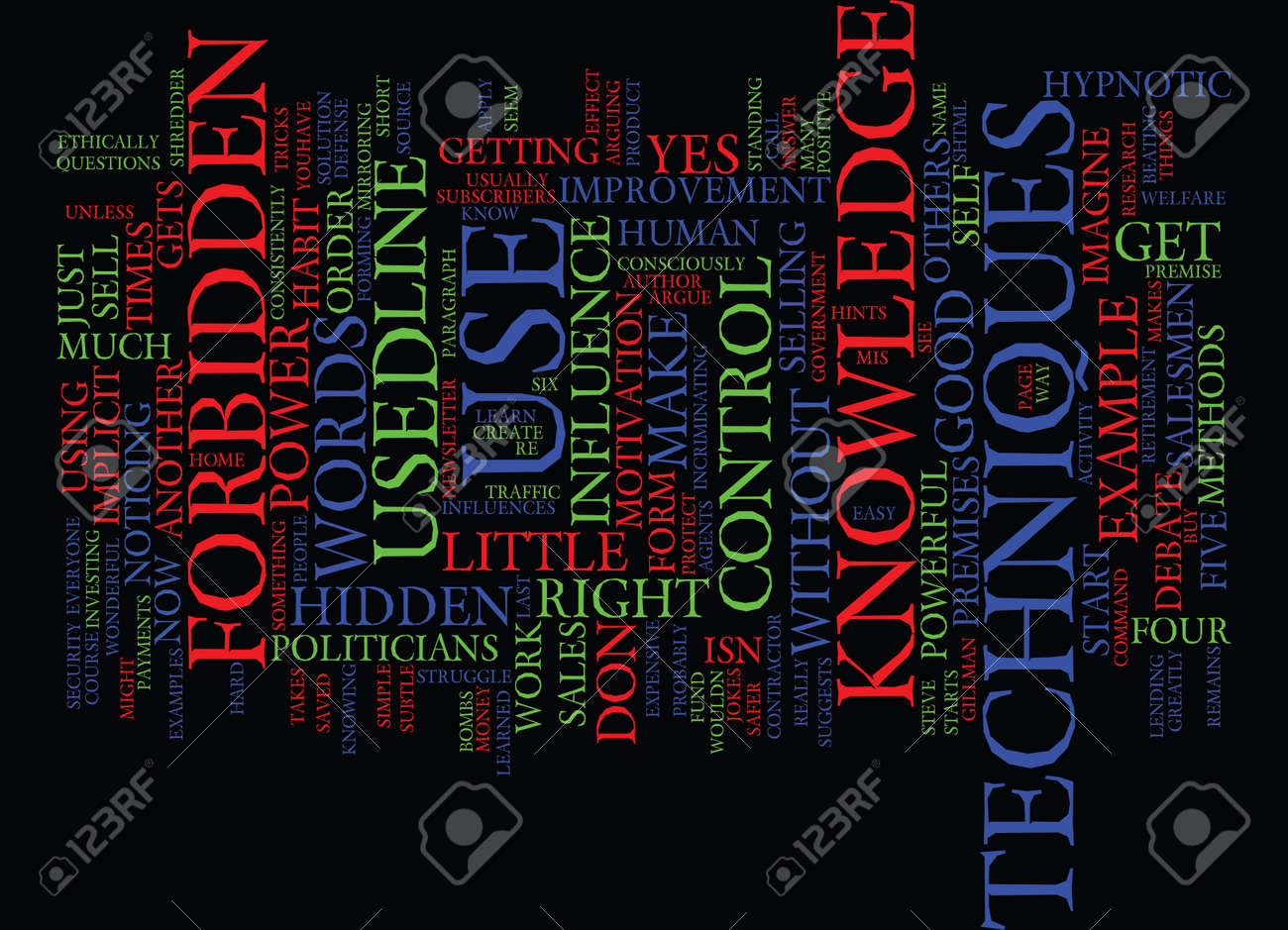FORBIDDEN KNOWLEDGE WHAT IS IT Text Background Word Cloud Concept