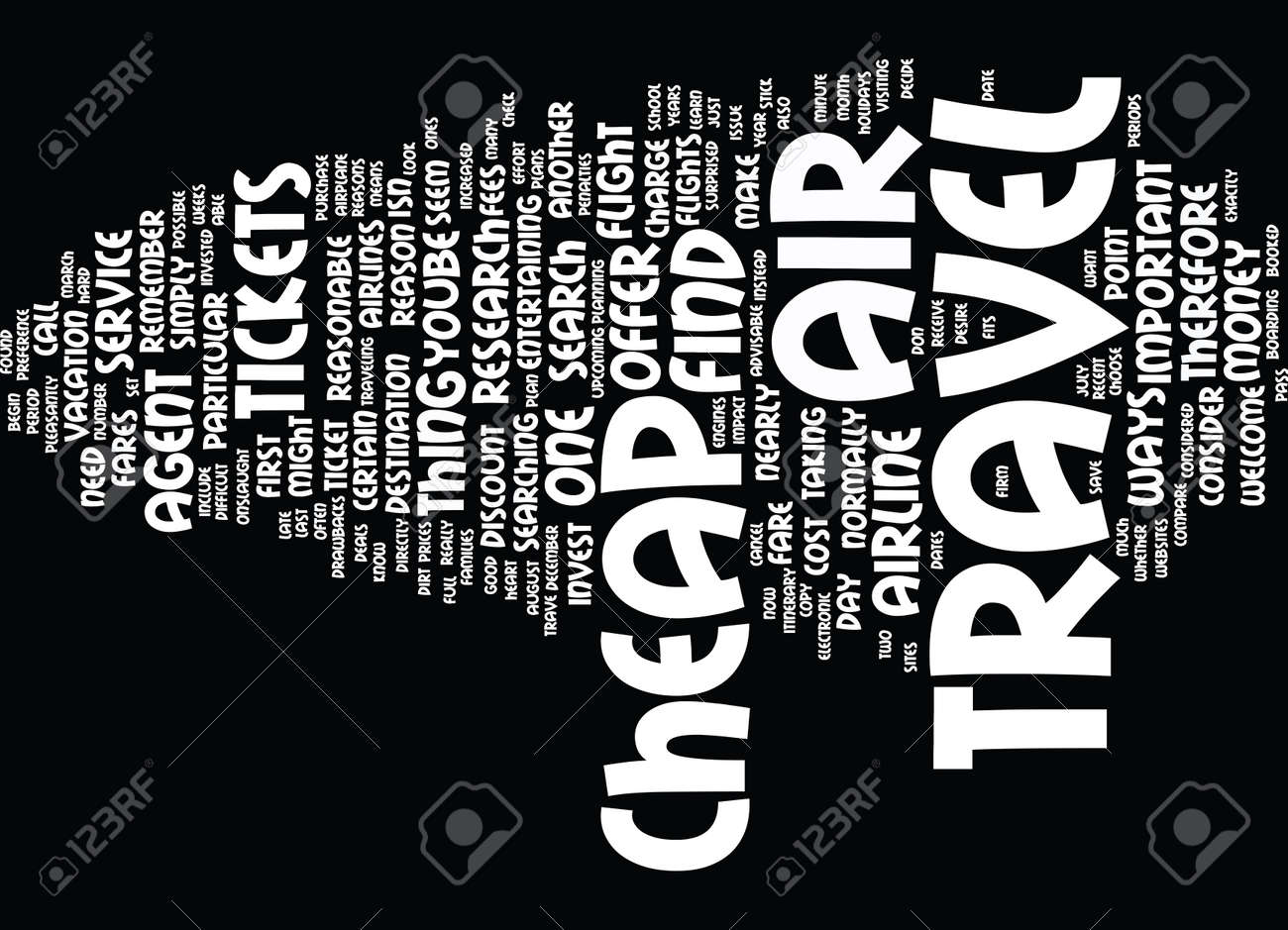Learn How To Find Dirt Cheap Air Travel Text Background Word