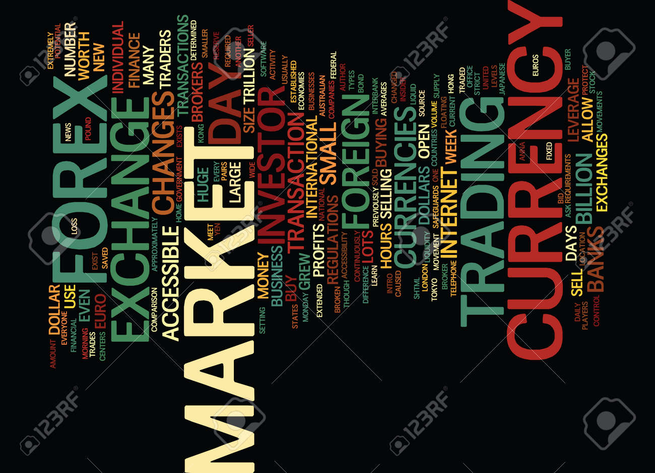Learn currency trade intro to the forex market text background learn currency trade intro to the forex market text background word cloud concept stock vector biocorpaavc Image collections
