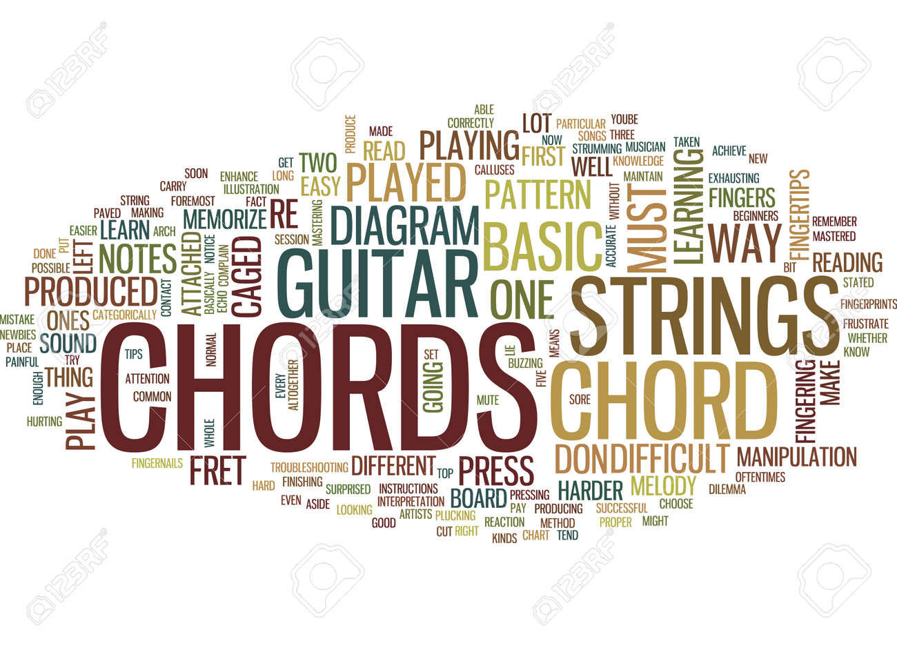 Learn Guitar Chords Text Background Word Cloud Concept Royalty Free
