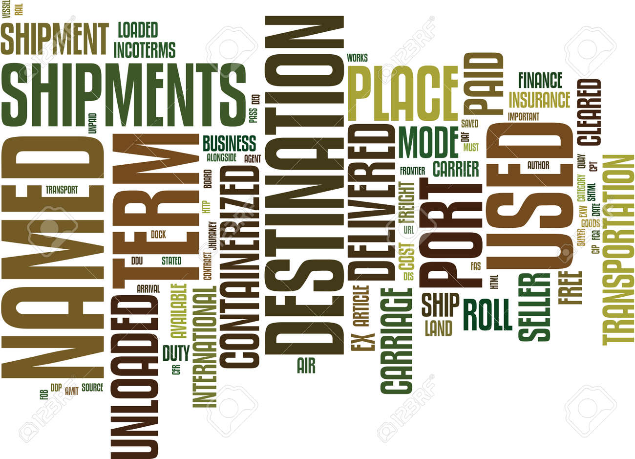 THE INCOTERMS Text Background Word Cloud Concept - 82595682