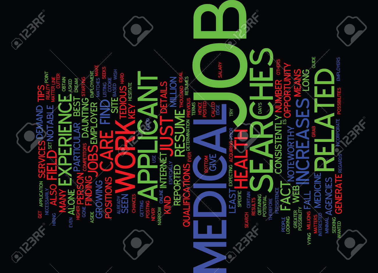 THE BEST MEDICAL JOB SEARCH TIPS EVER Text Background Word Cloud