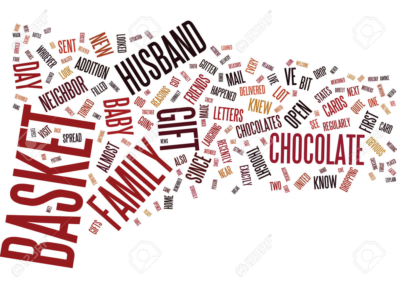 THE ACCIDENTAL GIFT BASKET Text Background Word Cloud Concept