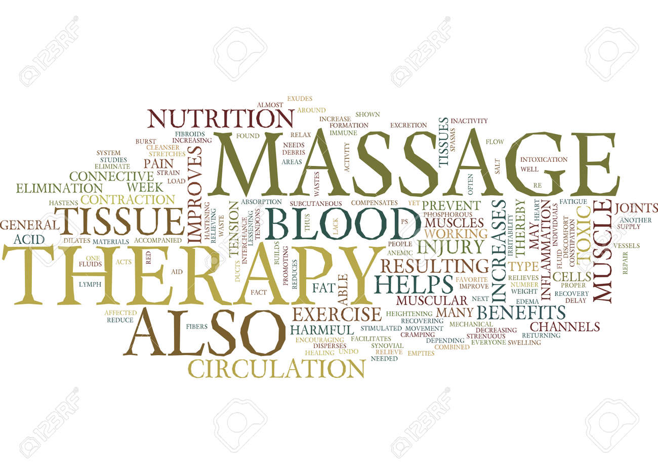 MASSAGE THERAPY BENEFITS Text Background Word Cloud Concept - 82726511