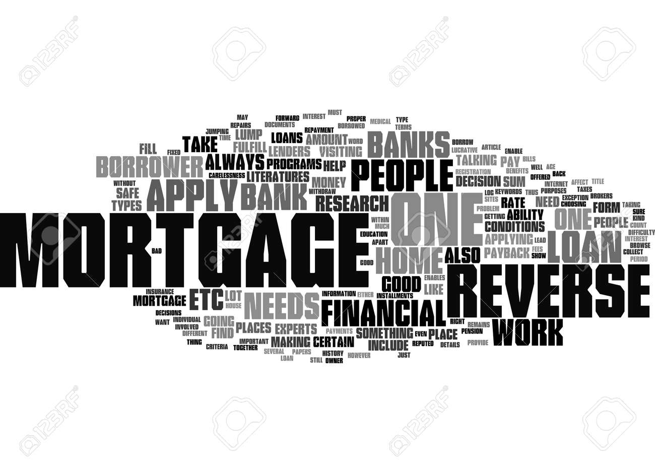 Word Cloud Summary of Reverse Mortgage Article - 160186235
