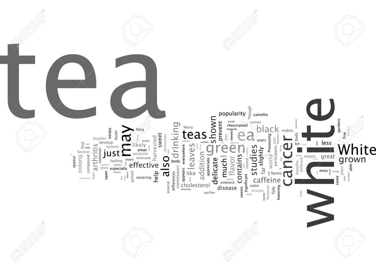 Word Cloud Summary of Tea How Is White Tea Different From Other Teas Article - 160186236