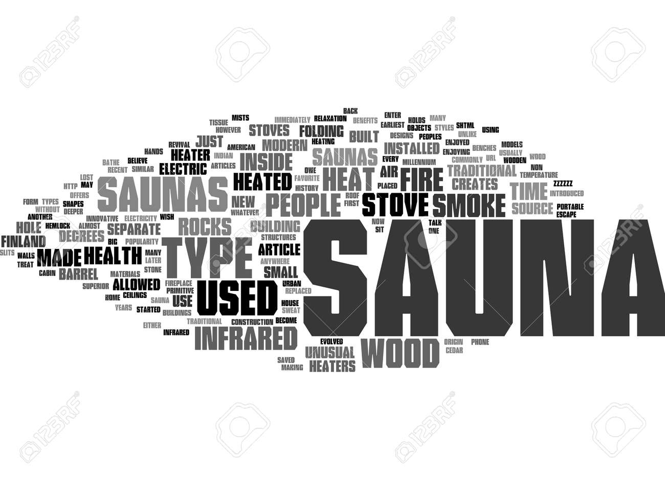 Word Cloud Summary of Saunas Then And Now Article - 160186313