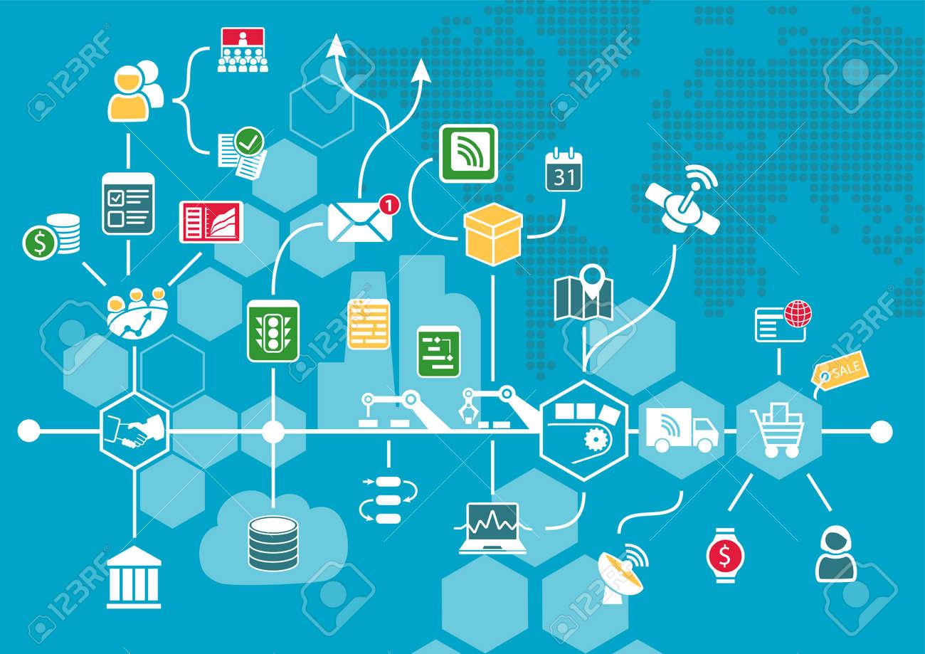 Internet Der Dinge (IOT) Und Digitale ...