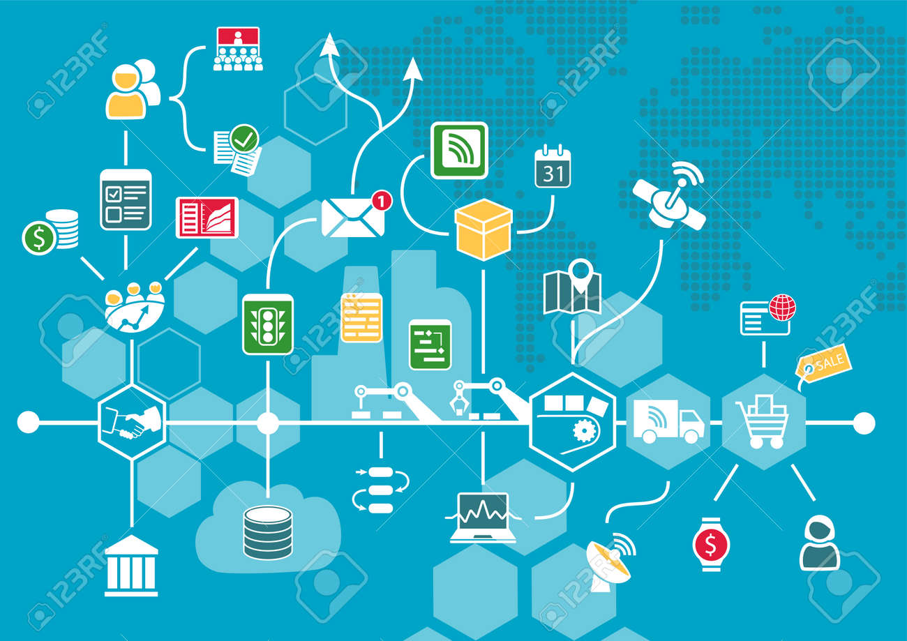 Internet of things (IOT) and digital business process automation concept supporting industrial value chain. - 54551800