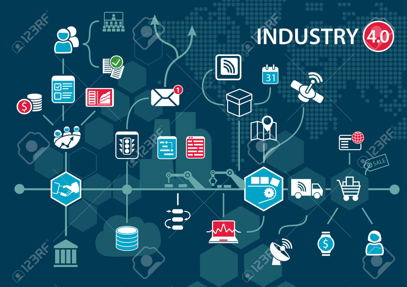 Industry 4.0 (industrial internet) concept and infographic. Connected devices and objects with business automation flow - 54551807