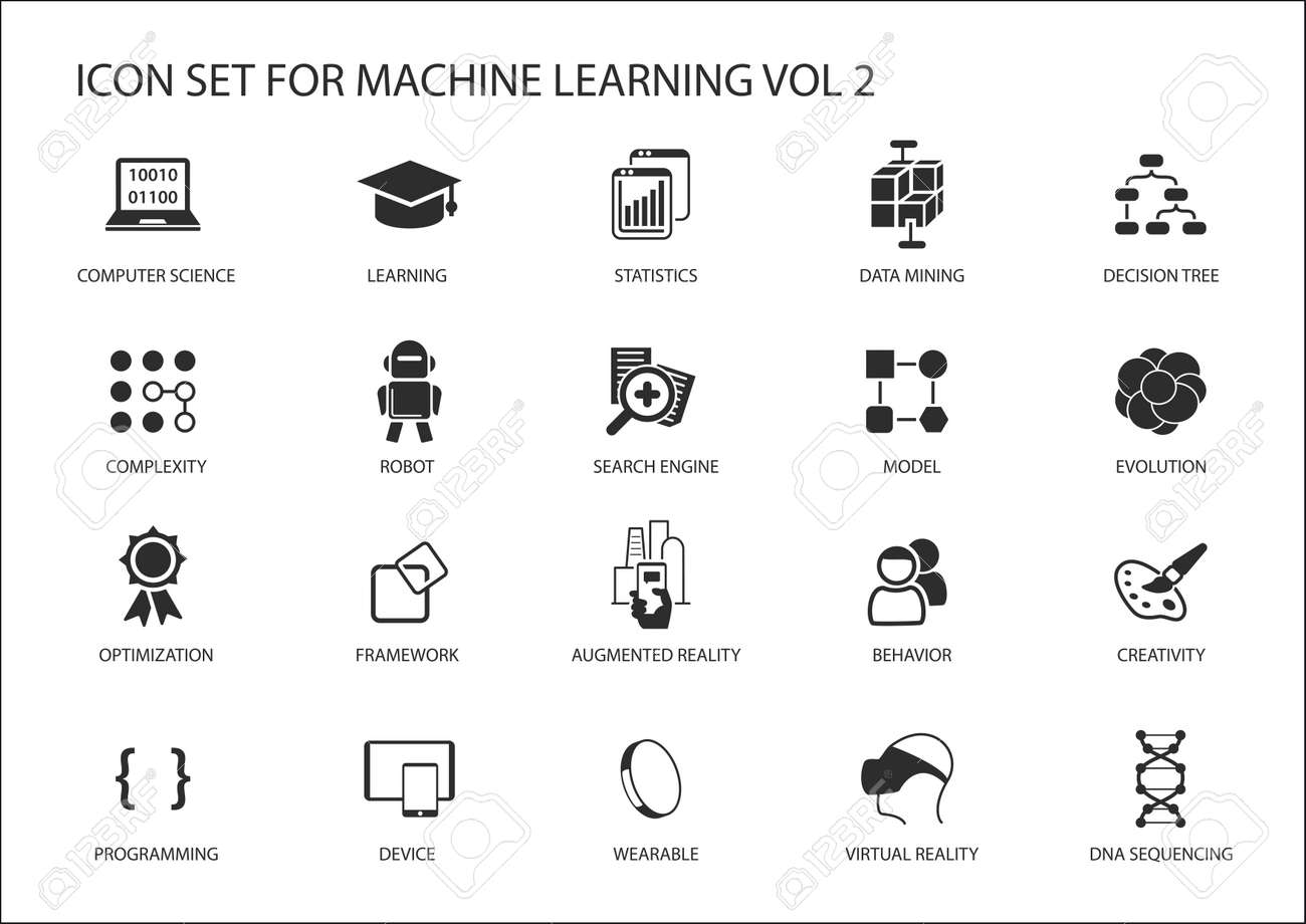 Smart Machine Learning Icon Set Symbols For Computer Science