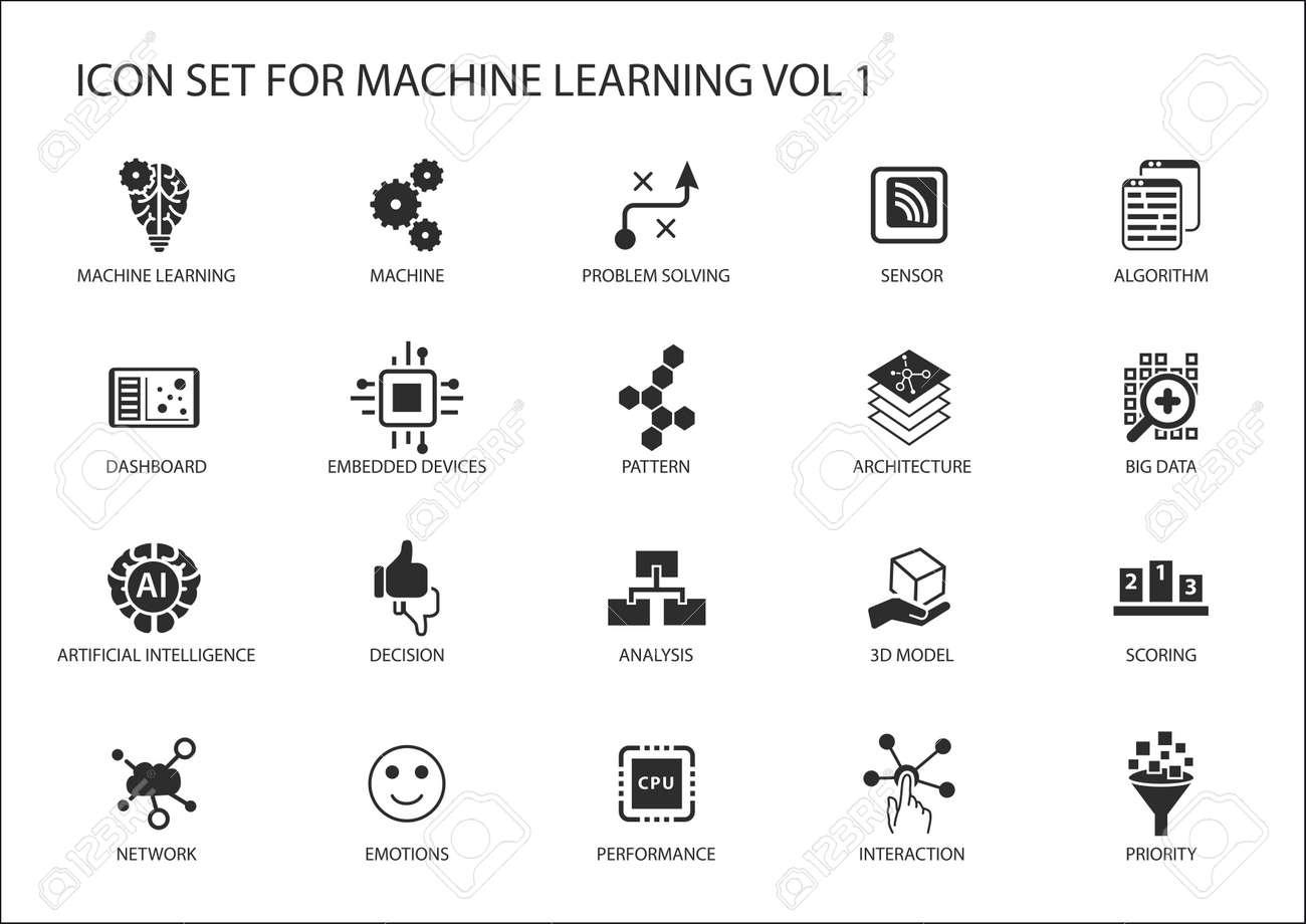 Smart machine learning icon set. Symbols for emotions, decision, network, problem solving, pattern, analysis, performance, priority, interaction, big data, algorithm, sensor. - 55364955