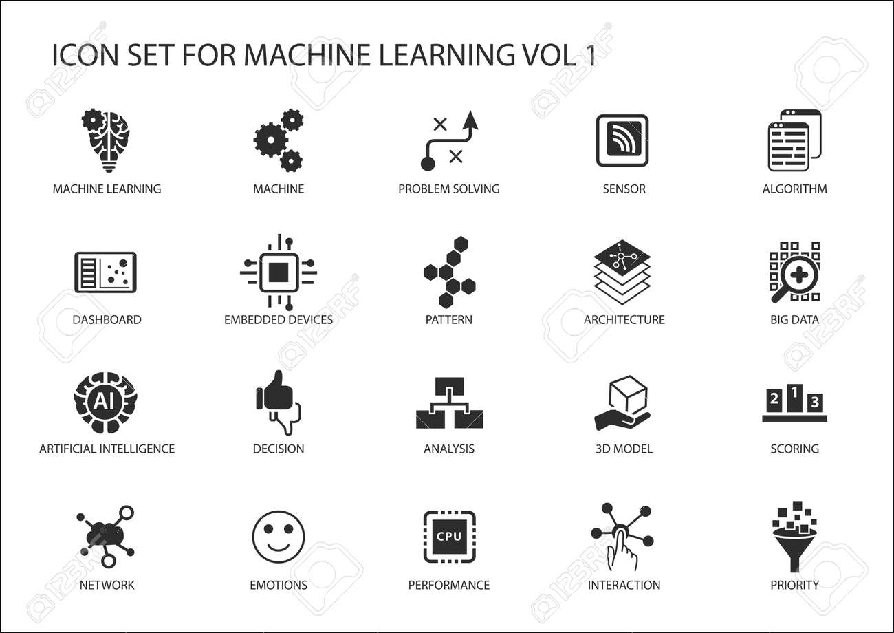 Smart machine learning icon set symbols for emotions decision smart machine learning icon set symbols for emotions decision network problem solving buycottarizona