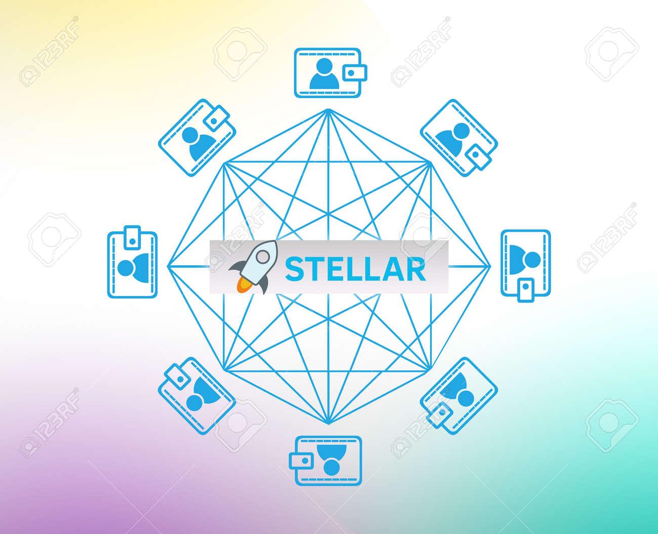 digital money platform