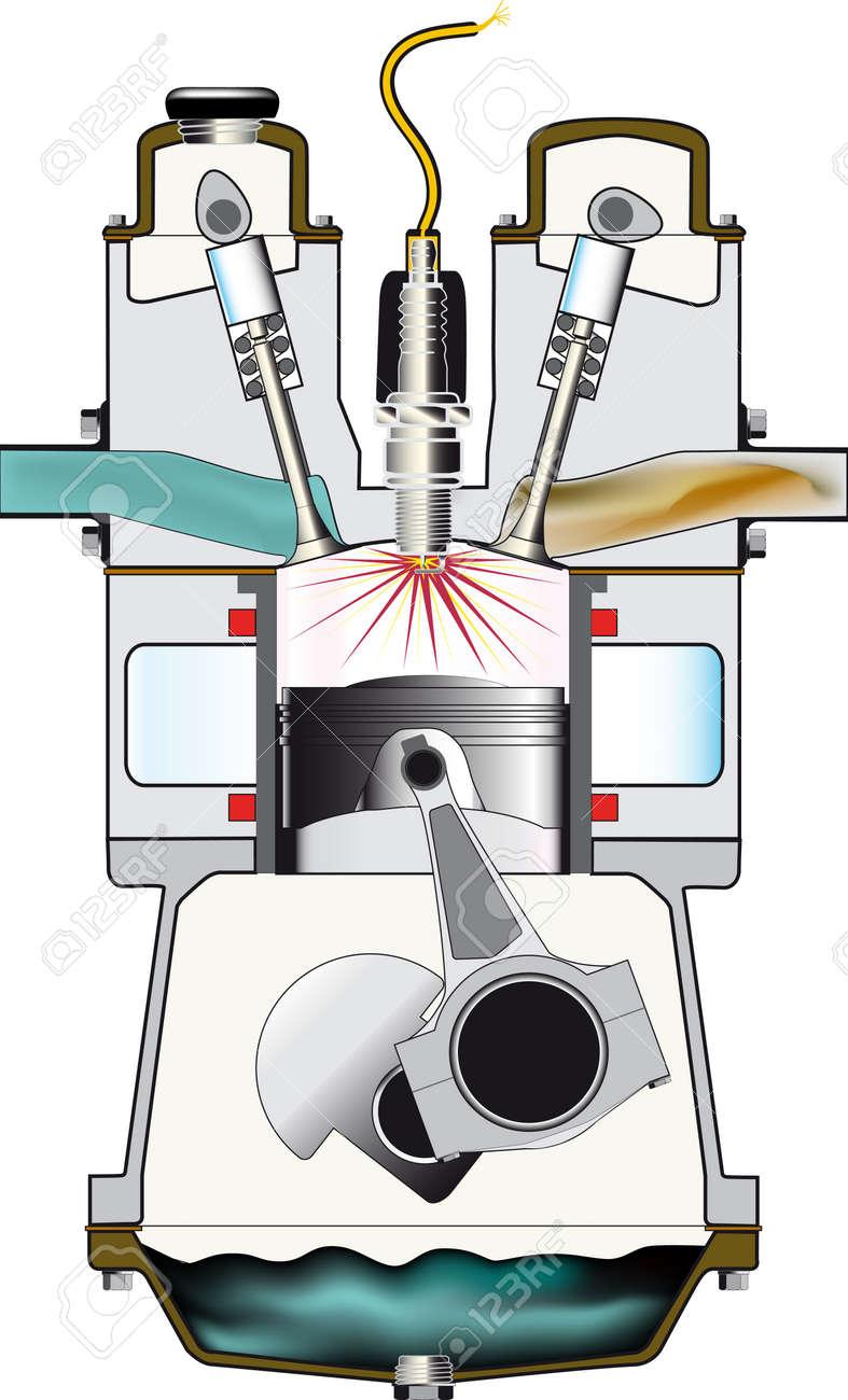 Viertakt Ottomotor Auf Seiner Zündtakt Eine Aus Einem Satz Von