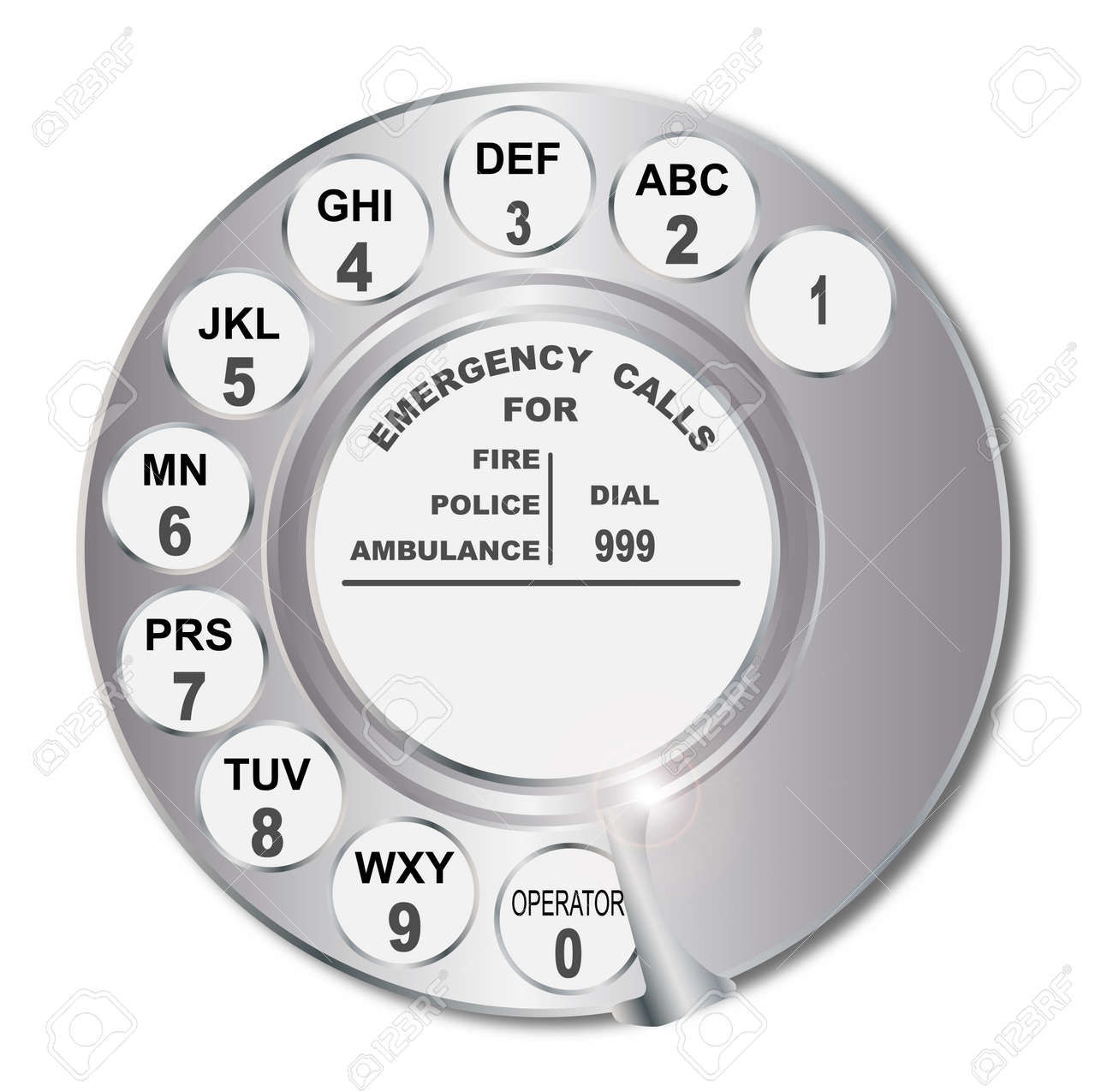 Old style telephone analogue ring dial with centre information