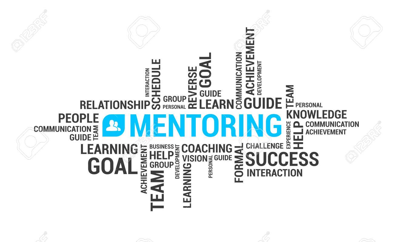 Mentoring Word Cloud - 67017423