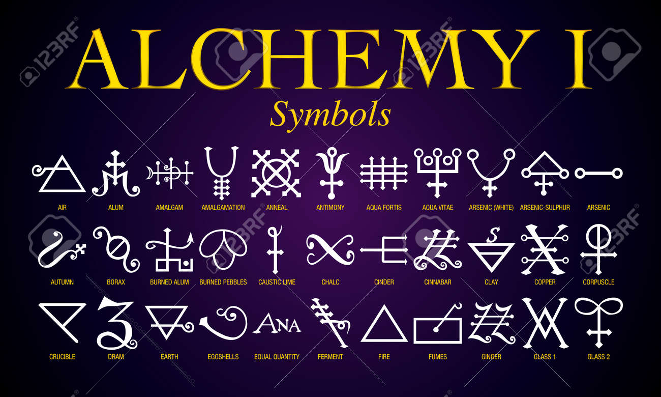 Set Of Alchemy Symbols It Is An Ancient Practice Shrouded In
