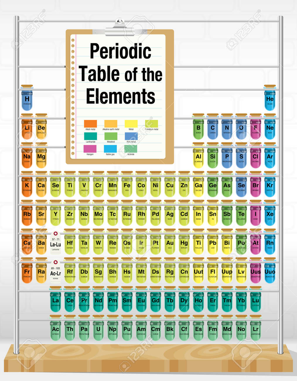 Periodic Table Of The Elements Consisting Of Test Tubes With