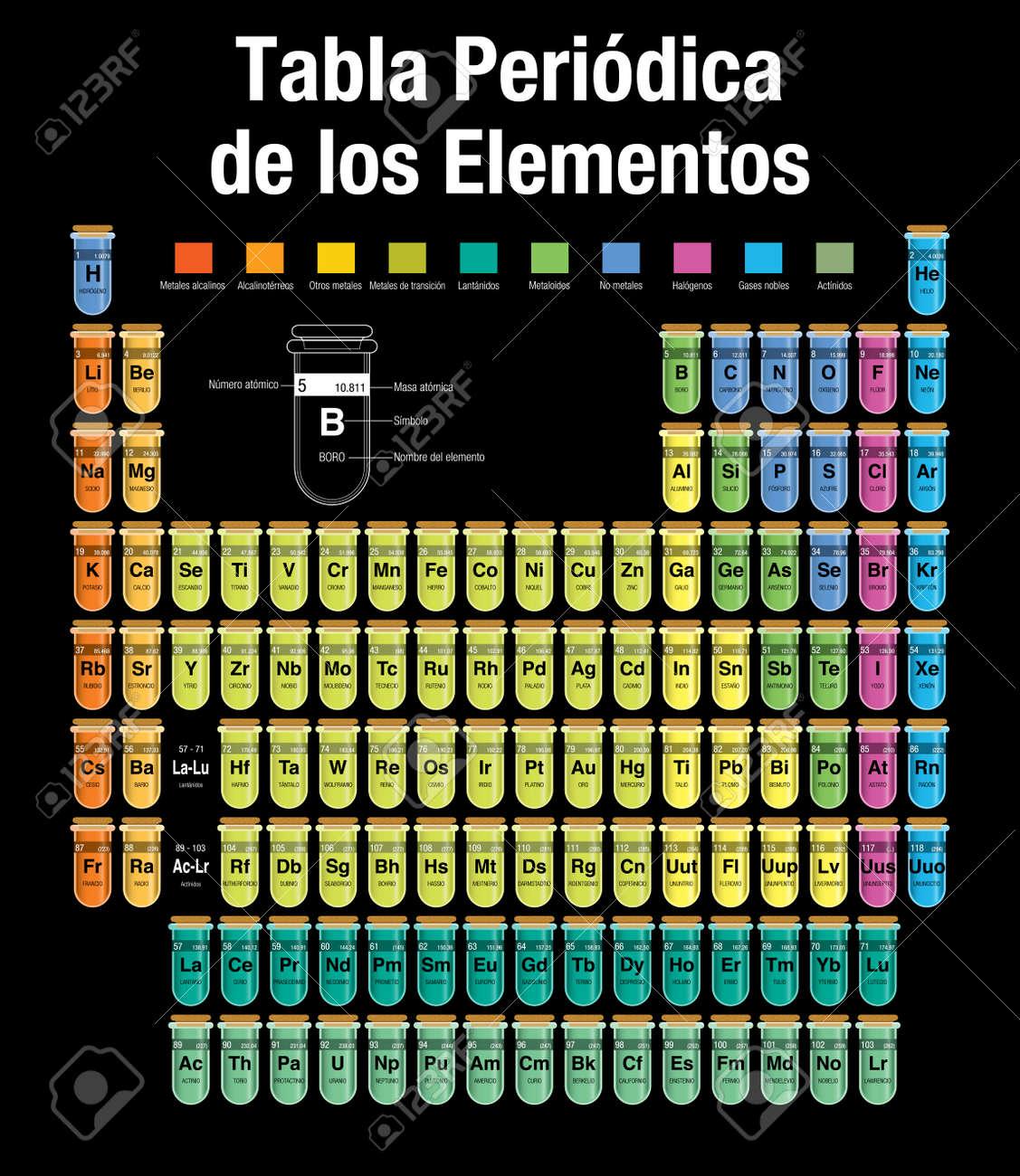 Tabla periodica de los elementos tabla periodic de los elementos en tabla periodica de los elementos tabla periodic de los elementos en espaol idioma consistentes en tubos de ensayo con los nombres y el nmero de cada urtaz Image collections