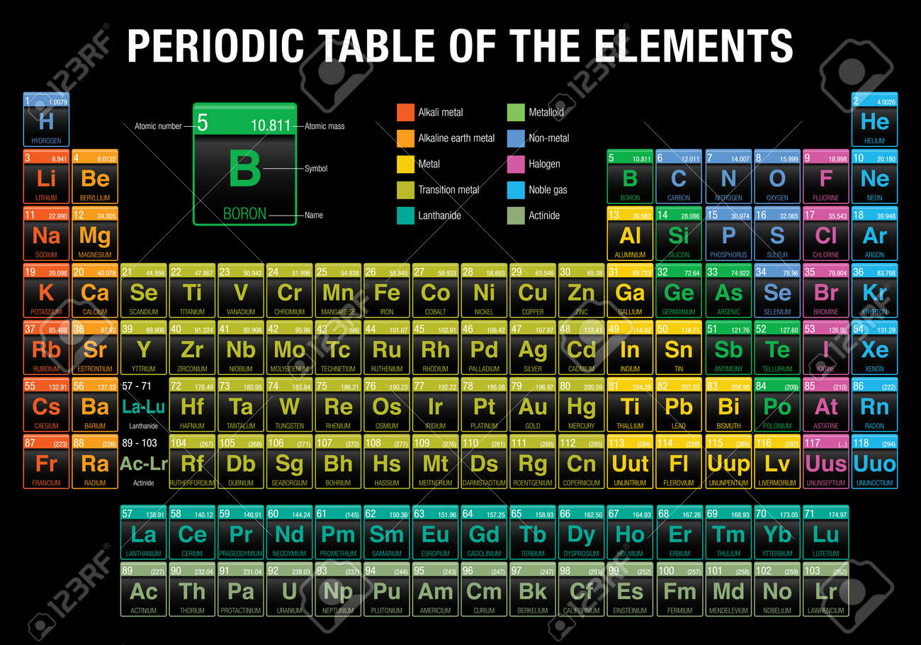 Periodic table of the elements in black background chemistry periodic table of the elements in black background chemistry stock vector 66675177 urtaz Choice Image