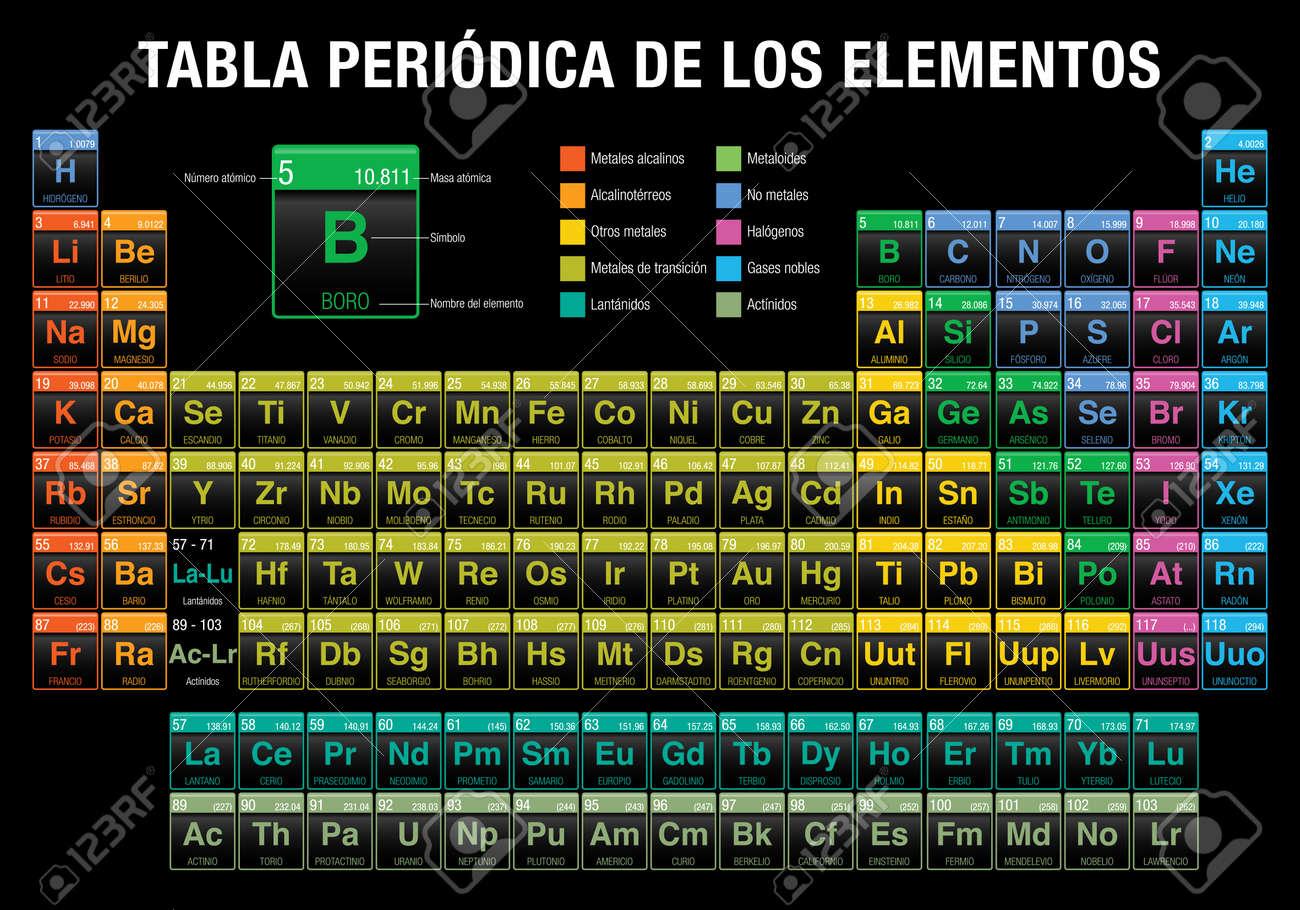 Tabla periodica de los elementos tabla periodic de elementos en foto de archivo tabla periodica de los elementos tabla periodic de elementos en idioma espaola en el fondo negro qumica urtaz Choice Image