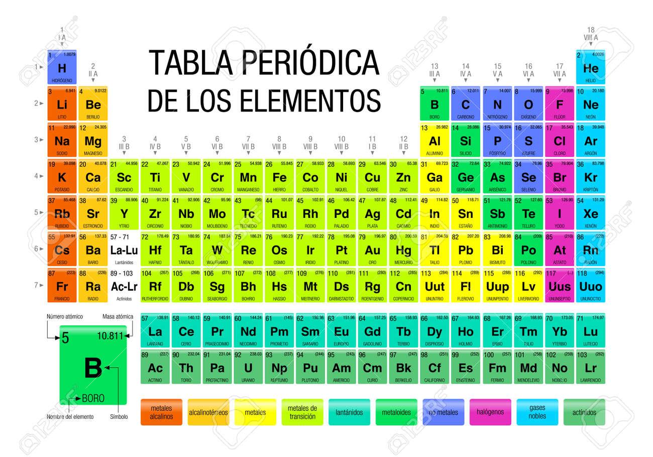Tabla periodica de los elementos periodic table of elements tabla periodica de los elementos periodic table of elements in spanish language chemistry stock gamestrikefo Choice Image