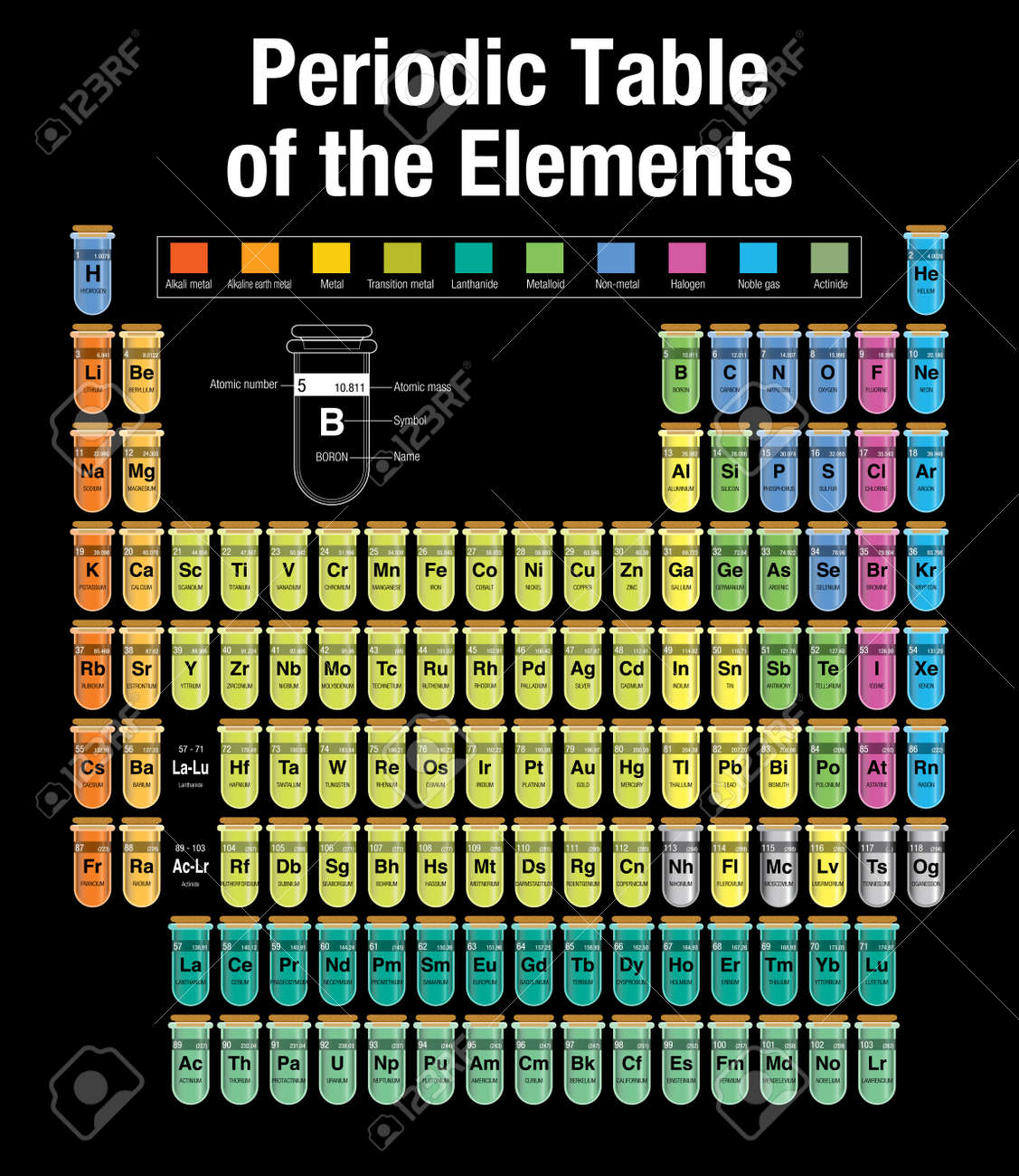 Periodic table of the elements consisting of test tubes with periodic table of the elements consisting of test tubes with the names and number of each urtaz Gallery