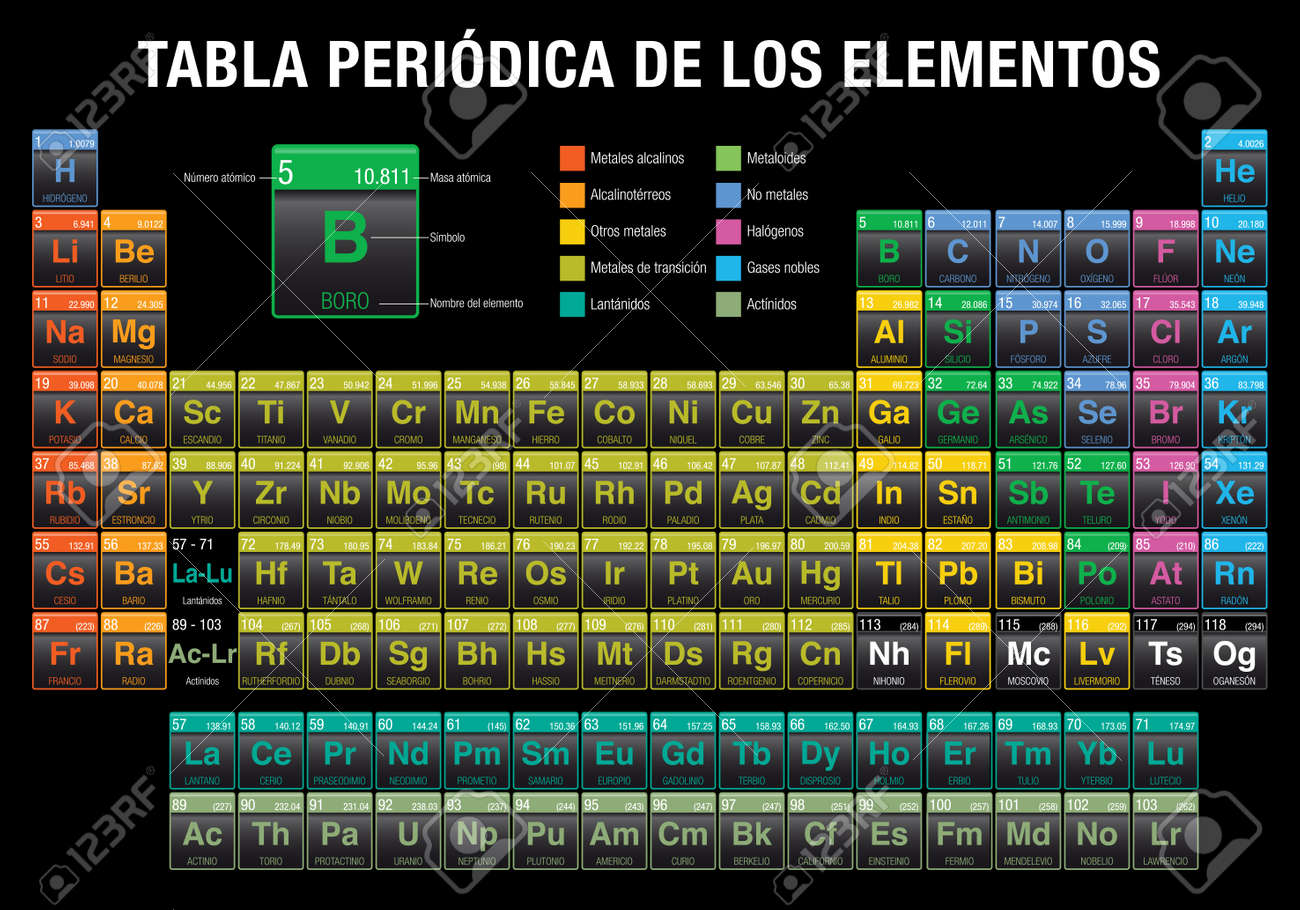 Tabla periodica de los elementos periodic table of elements tabla periodica de los elementos periodic table of elements in spanish language in black urtaz Gallery