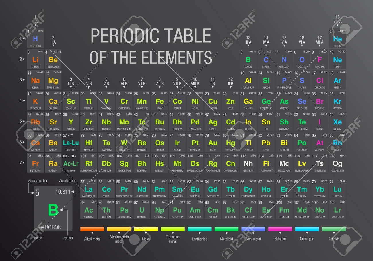 Periodic table of the elements in gray background with the 4 periodic table of the elements in gray background with the 4 new elements nihonium urtaz Image collections